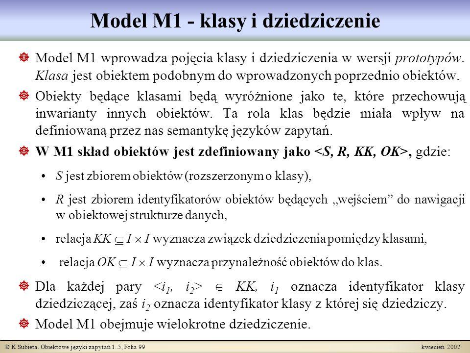 © K.Subieta. Obiektowe języki zapytań 1..5, Folia 99 kwiecień 2002 Model M1 - klasy i dziedziczenie Model M1 wprowadza pojęcia klasy i dziedziczenia w
