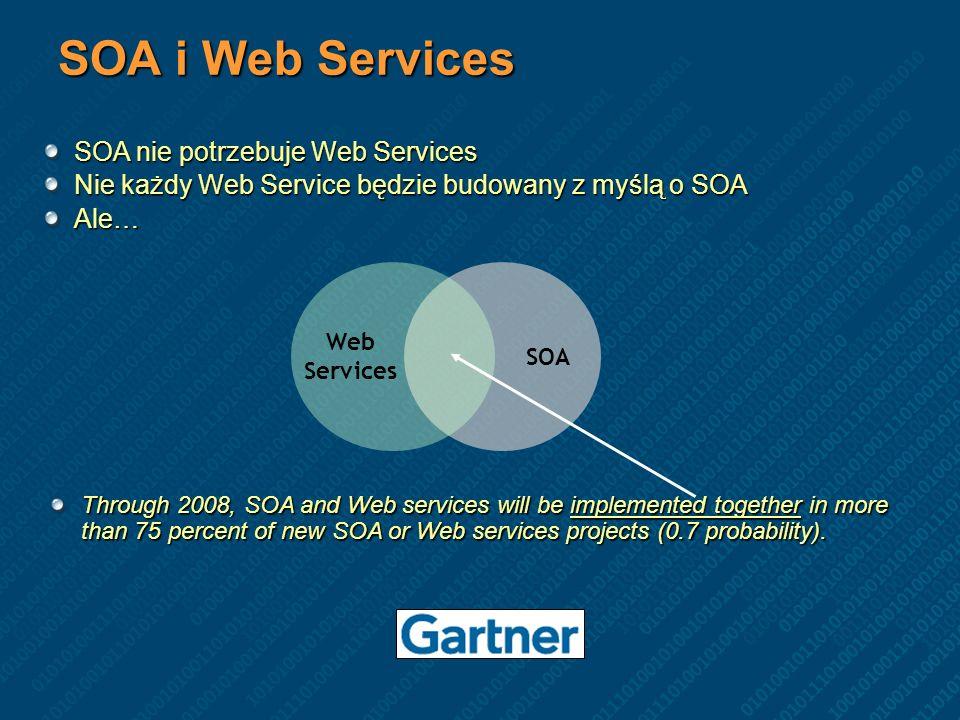 Integracja: Usługi vs. Warstwy