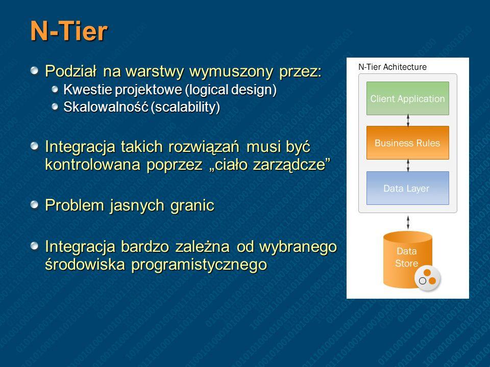Usługi Całkowicie autonomiczne Ważny jest contract oraz schema Niezależne od środowiska Pełna enkapsulacja danych oraz logiki biznesowej wewnątrz usługi Przyszła wersja Windows (Longhorn) zawiera warstwę Indigo do łączenia różnych rozwiązań właśnie poprzez SOA Service Schema and Contract Schema and Contract