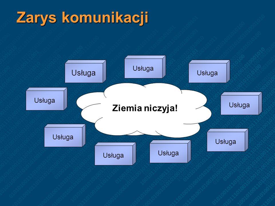 Dane wewnątrz usług i na zewnątrz Na zewnątrz Przekazywane jako komunikaty Rozumiane jednakowo przez nadawcę i odbiorcę Dowolny kształt wiadomości (schema) Możliwość rozszerzania Wewnątrz Prywatne dla usługi Enkapsulacja w kodzie usługi Dane SQL MSG Na zewnątrz Wewnątrz