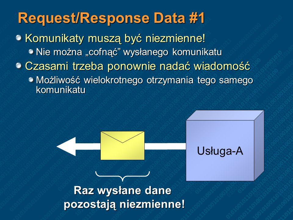 Request/Response Data #2 Identyfikacja komunikatu Unikalny klucz ID Częścią klucza może być wersja Niezmienne dane Dane przypisane do danego klucza ID nie mogą być zmienione.