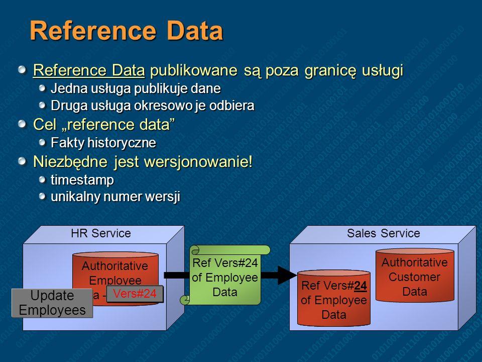 Activity Data Są umieszczone WEWNĄTRZ usługi Potrzebne do koordynacji długich zadań wymagających wielokrotnej komunikacji Przykład: koszyk w sklepie internetowym Activity Data pozostają w systemie jako aktywne, tak długo jak dana transakcja jest realizowana Po zakończeniu transakcji z reguły nie są kasowane, ale dla celów statystycznych/urzędowych zostają zarchiwizowane