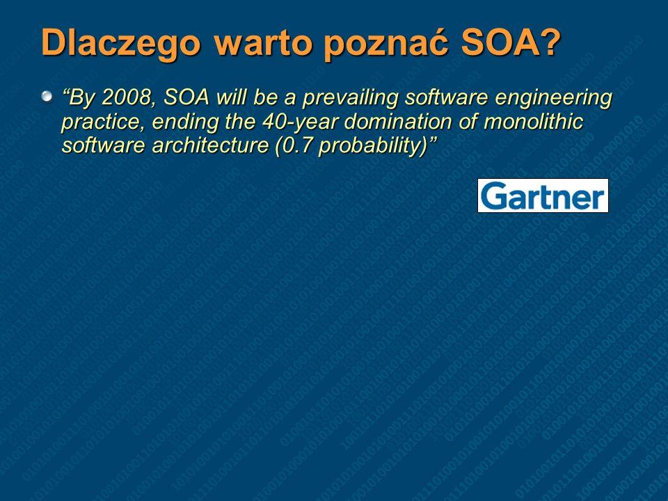 SOA nie jest… technologią produktemprotokołemstandardem