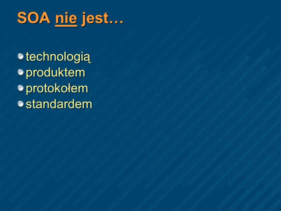SOA jest… Zestawem:przepisów dopuszczalnych praktyk frameworków wzorców architektonicznych