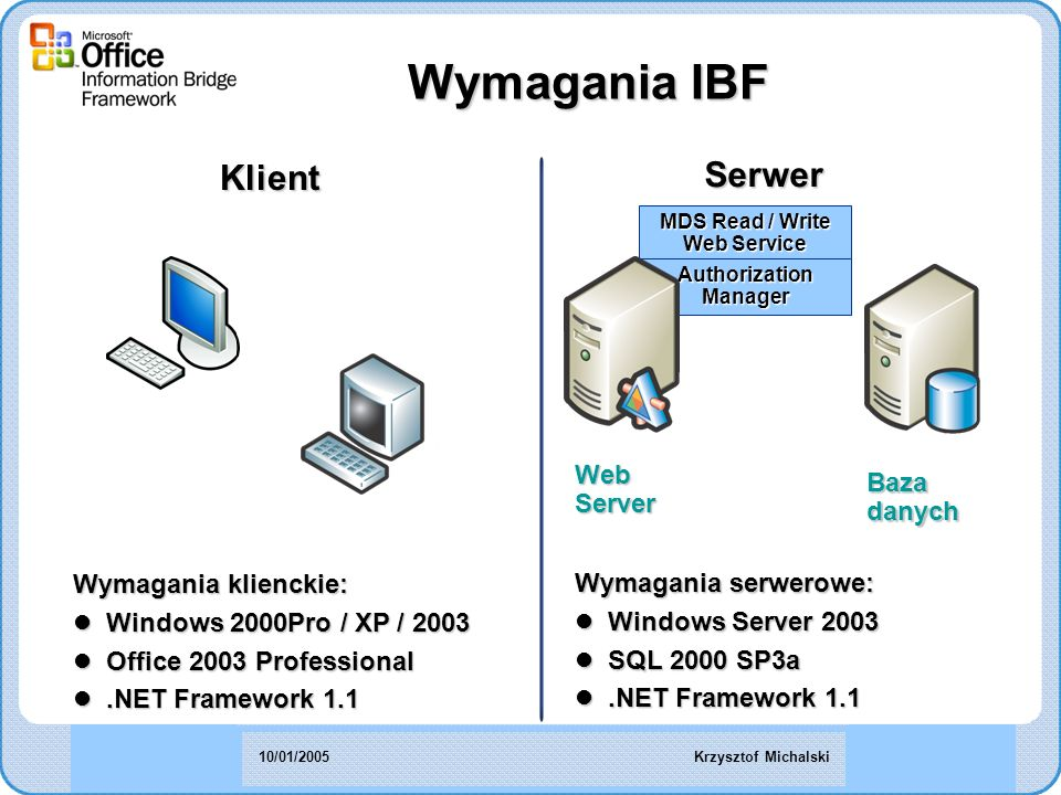 MDS Read / Write Web Service Authorization Manager Klient Serwer Wymagania serwerowe: Windows Server 2003 Windows Server 2003 SQL 2000 SP3a SQL 2000 SP3a.NET Framework 1.1.NET Framework 1.1 Web Server Baza danych Wymagania klienckie: Windows 2000Pro / XP / 2003 Windows 2000Pro / XP / 2003 Office 2003 Professional Office 2003 Professional.NET Framework 1.1.NET Framework 1.1 Wymagania IBF Krzysztof Michalski10/01/2005