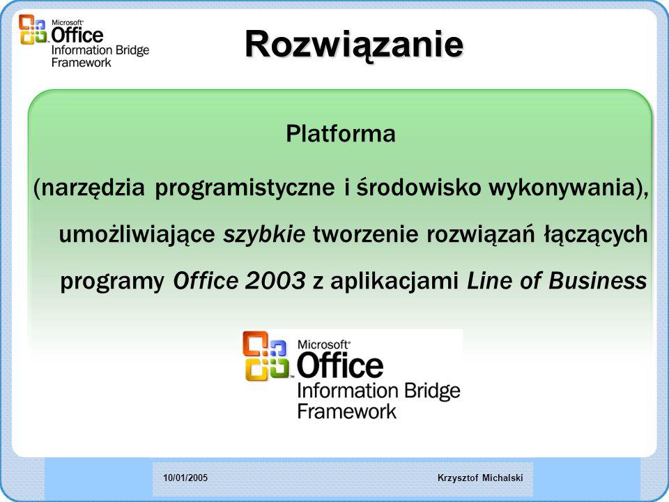 Rozwiązanie Platforma (narzędzia programistyczne i środowisko wykonywania), umożliwiające szybkie tworzenie rozwiązań łączących programy Office 2003 z aplikacjami Line of Business Krzysztof Michalski10/01/2005