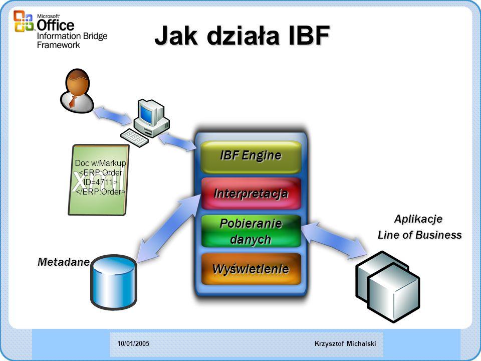 IBF Engine Interpretacja Wyświetlenie Doc w/Markup Aplikacje Line of Business Metadane Pobieranie danych Jak działa IBF Krzysztof Michalski10/01/2005