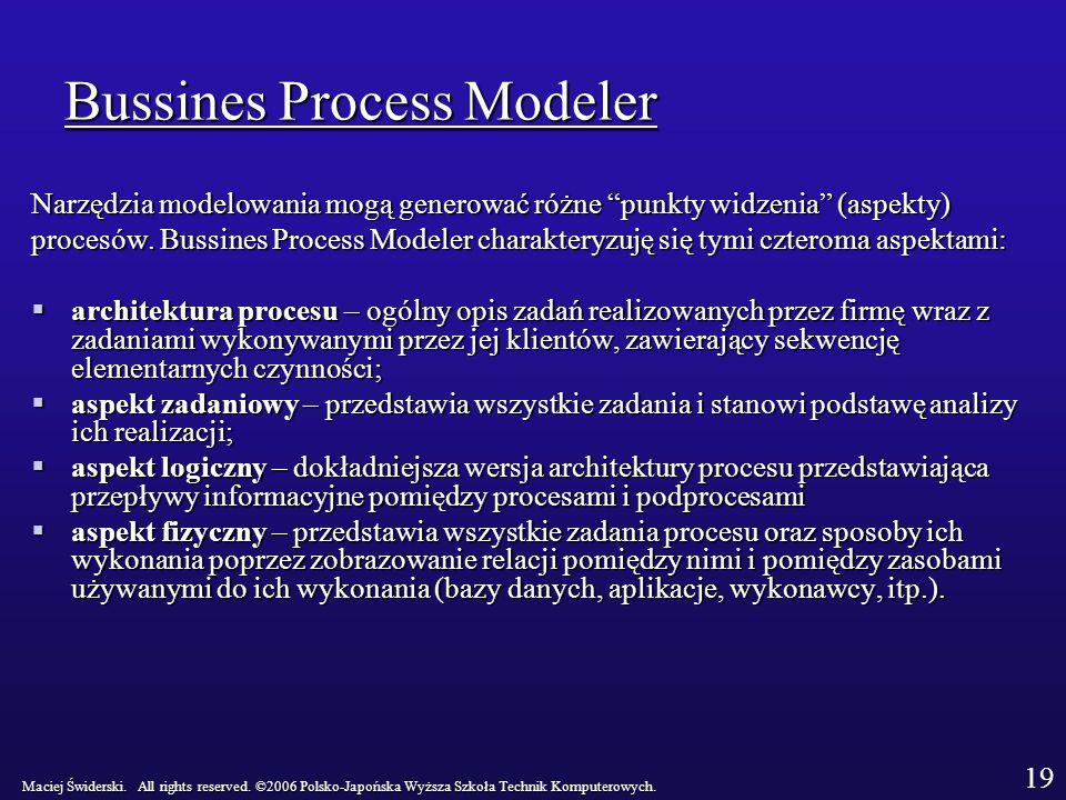 Bussines Process Modeler Narzędzia modelowania mogą generować różne punkty widzenia (aspekty) procesów.