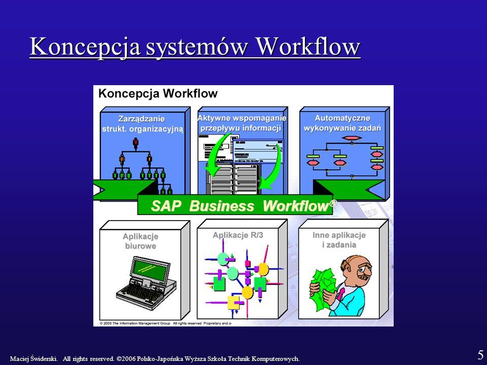 Koncepcja systemów Workflow Maciej Świderski.All rights reserved.