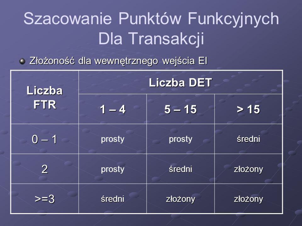 Szacowanie Punktów Funkcyjnych Dla Transakcji Złożoność dla wewnętrznego wejścia EI Liczba FTR Liczba DET 1 – 4 5 – 15 > 15 0 – 1 prosty średni 2 śred