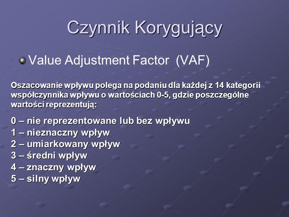 Czynnik Korygujący Value Adjustment Factor (VAF) Oszacowanie wpływu polega na podaniu dla każdej z 14 kategorii współczynnika wpływu o wartościach 0-5