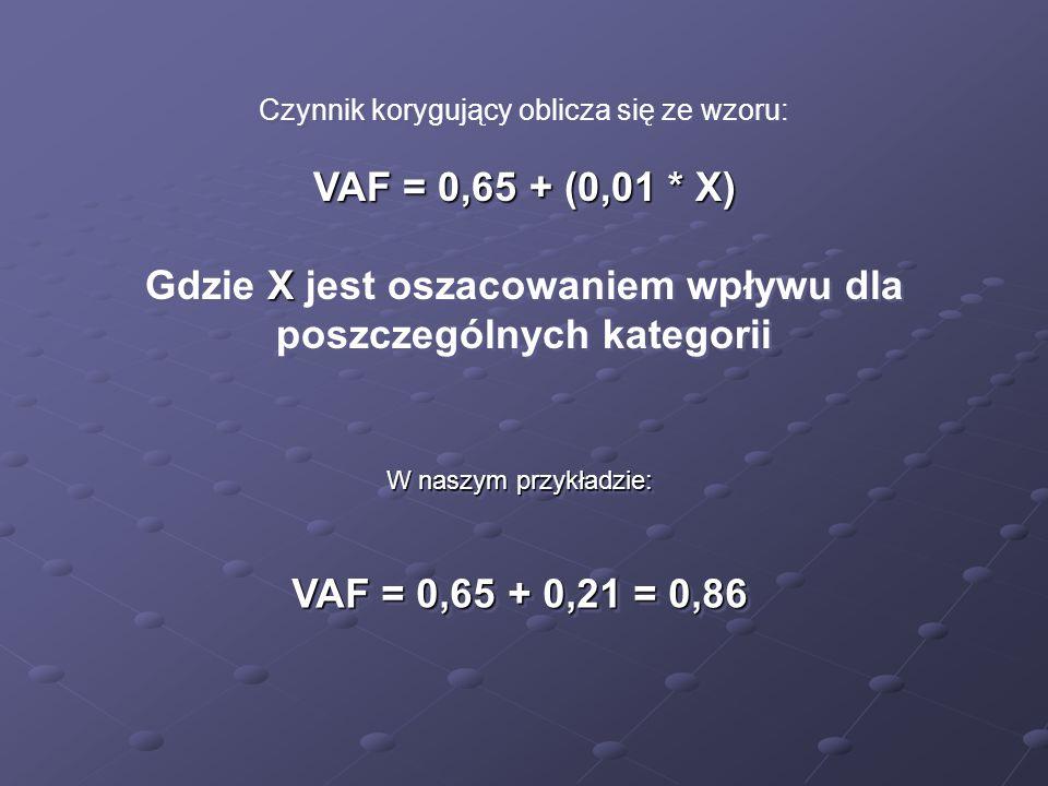 Czynnik korygujący oblicza się ze wzoru: VAF = 0,65 + (0,01 * X) X Gdzie X jest oszacowaniem wpływu dla poszczególnych kategorii Czynnik korygujący ob