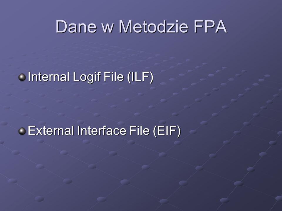 Wewnętrzny plik logicznyDETRETZłożonośćNPF Członek184Niska7 Koło naukowe41Niska7 Uczelnia102Niska7 Instytucja72Niska7 SUMA28 Suma punktów funkcyjnych dla danych i dla transakcji NPF = 28 + 63 = 91