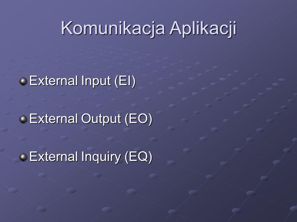 Komunikacja Aplikacji External Input (EI) External Output (EO) External Inquiry (EQ)