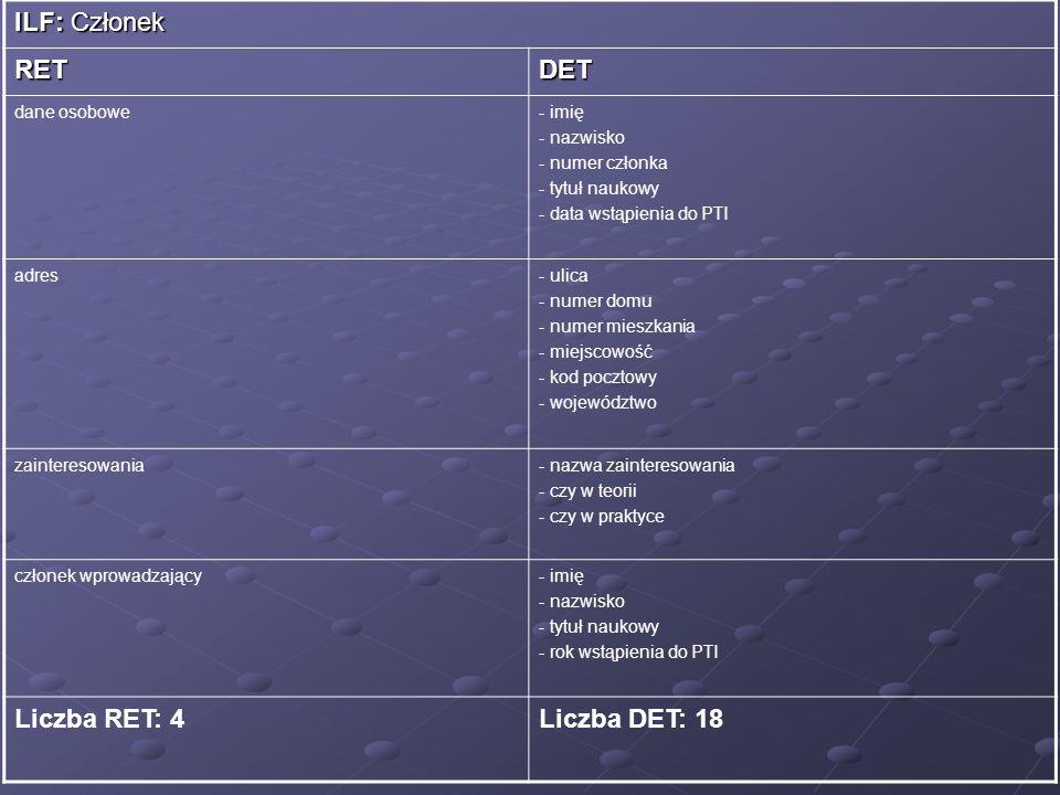 ILF: Członek RETDET dane osobowe- imię - nazwisko - numer członka - tytuł naukowy - data wstąpienia do PTI adres- ulica - numer domu - numer mieszkani