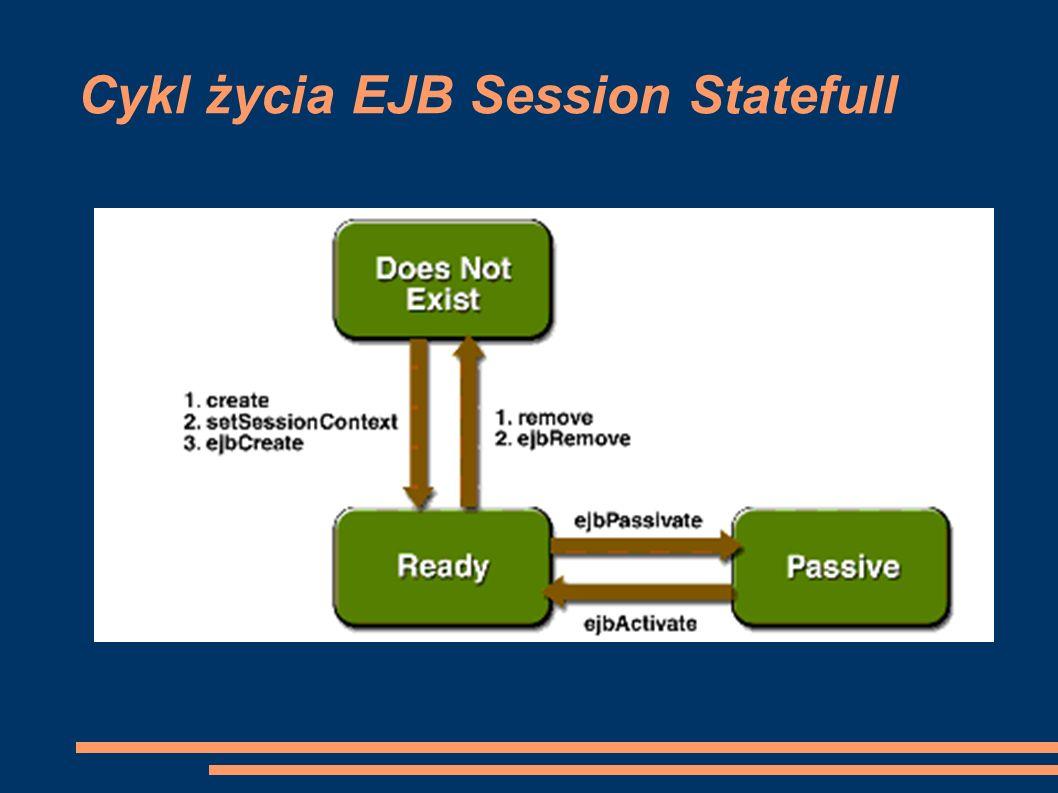Cykl życia EJB Session Statefull