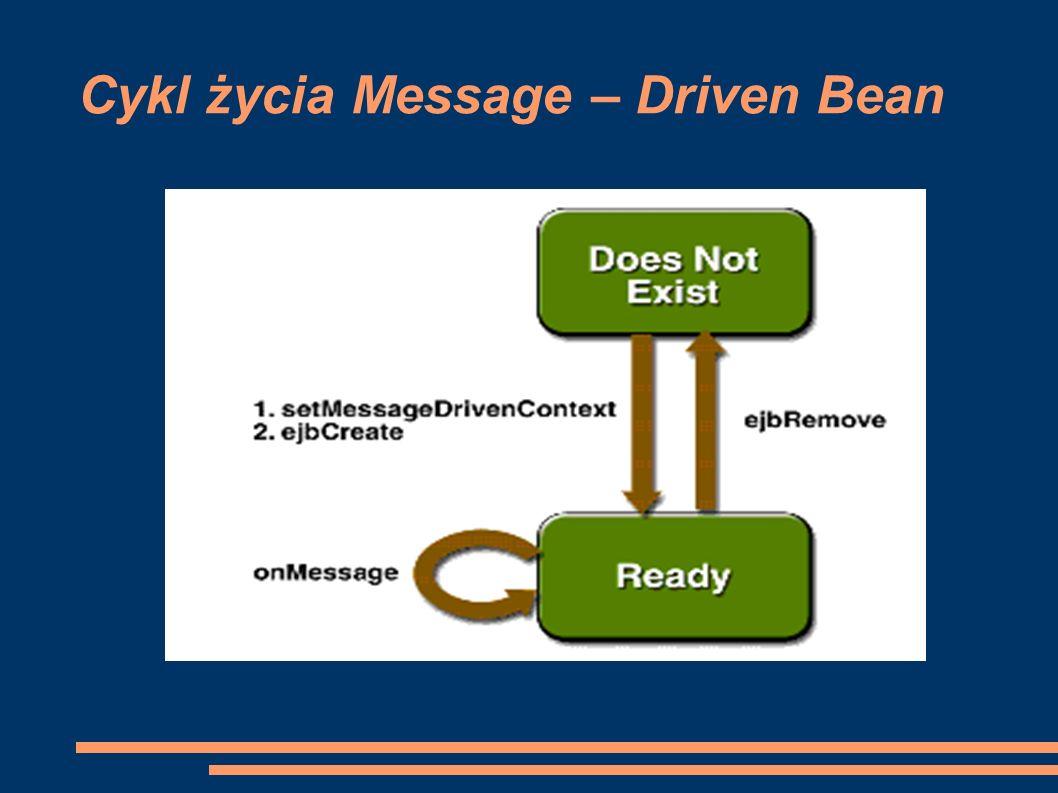 Cykl życia Message – Driven Bean