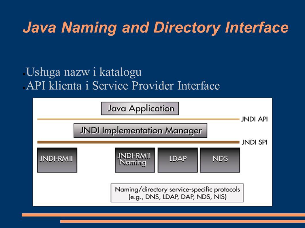 Java Naming and Directory Interface Usługa nazw i katalogu API klienta i Service Provider Interface
