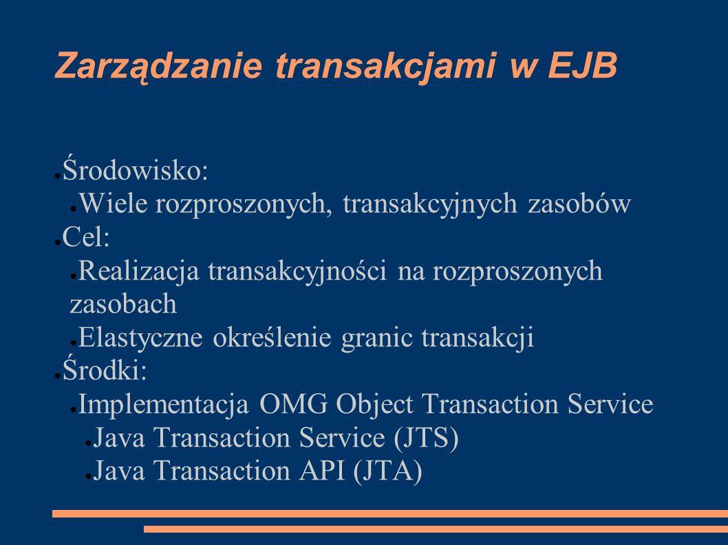 Zarządzanie transakcjami w EJB Środowisko: Wiele rozproszonych, transakcyjnych zasobów Cel: Realizacja transakcyjności na rozproszonych zasobach Elast