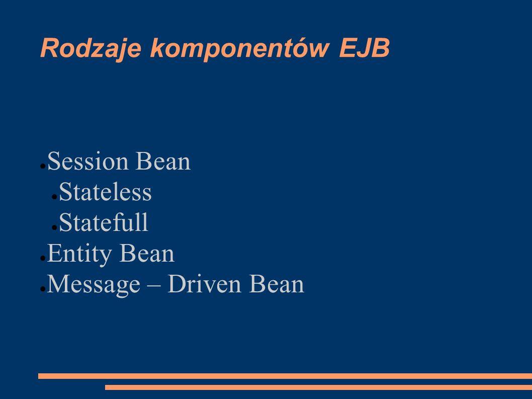 Rodzaje komponentów EJB Session Bean Stateless Statefull Entity Bean Message – Driven Bean