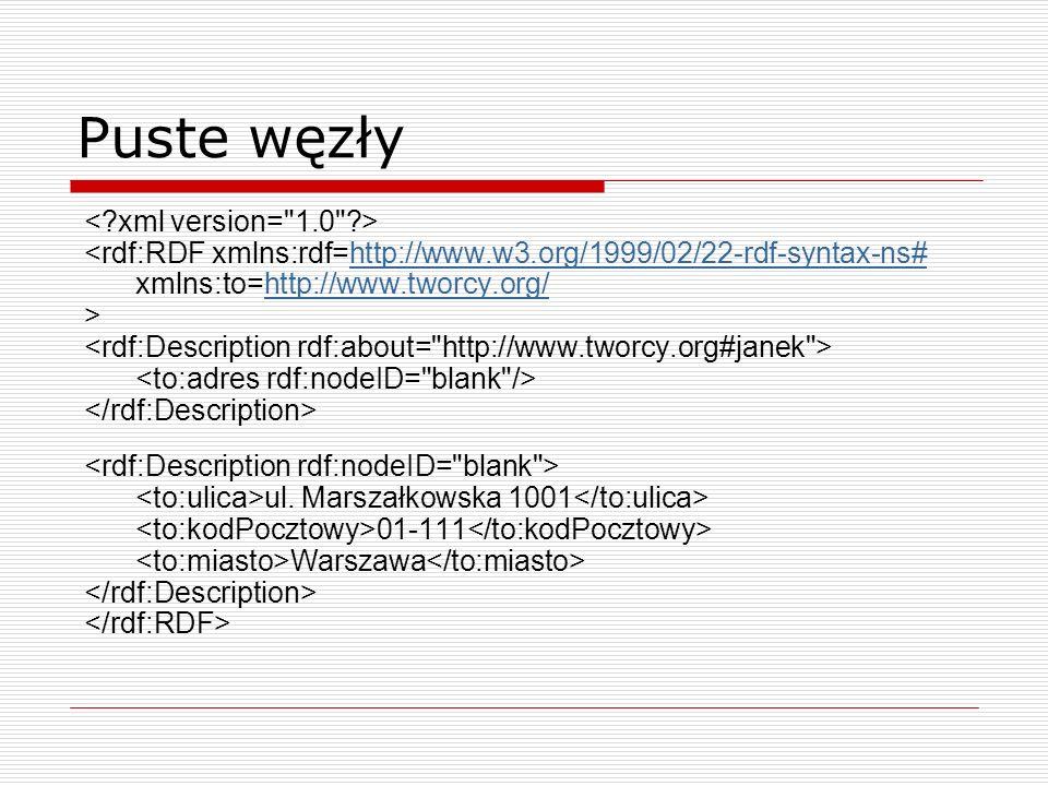 Puste węzły ul. Marszałkowska 1001 01-111 Warszawa http://www.w3.org/1999/02/22-rdf-syntax-ns#http://www.tworcy.org/