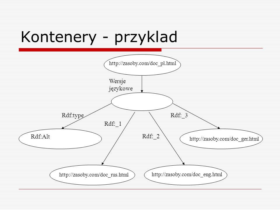 Kontenery - przyklad http://zasoby.com/doc_pl.html Wersje językowe Rdf:Alt http://zasoby.com/doc_eng.html http://zasoby.com/doc_rus.html Rdf:type Rdf: