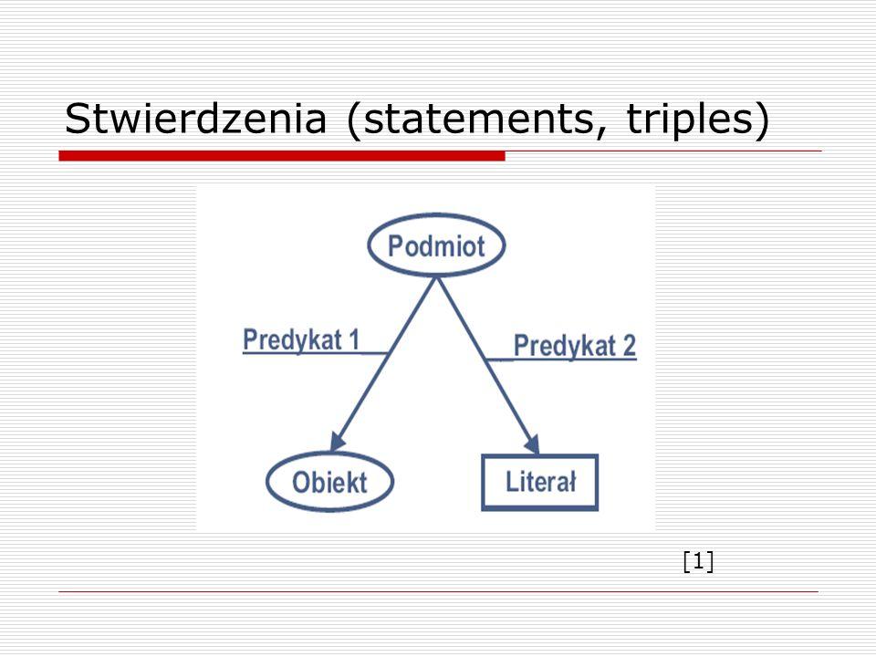 Stwierdzenia (statements, triples) [1]