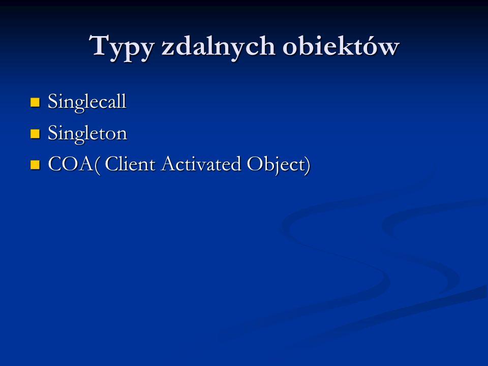 Typy zdalnych obiektów Singlecall Singlecall Singleton Singleton COA( Client Activated Object) COA( Client Activated Object)
