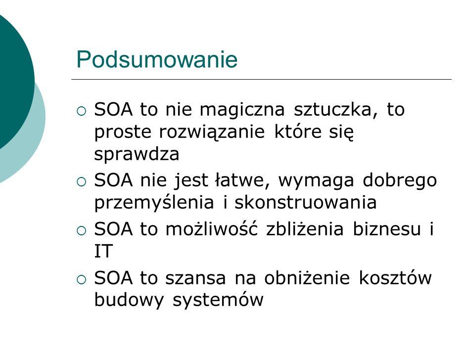Podsumowanie SOA to nie magiczna sztuczka, to proste rozwiązanie które się sprawdza SOA nie jest łatwe, wymaga dobrego przemyślenia i skonstruowania S