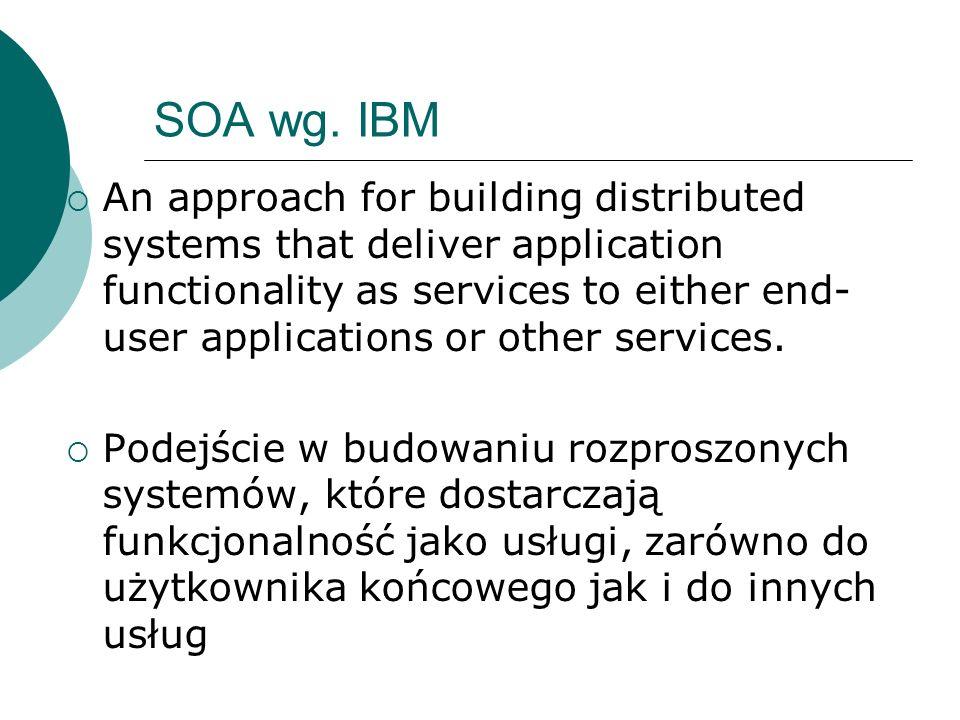 SOA – Prawdy i Mity MIT 1: SOA to nie to samo co WebService MIT 2: SOA to nie to samo co rozproszone usługi PRAWDA: SOA to architektura na wysokim poziomie abstrakcji SOA dotyczy głównie współdziałania całych aplikacji