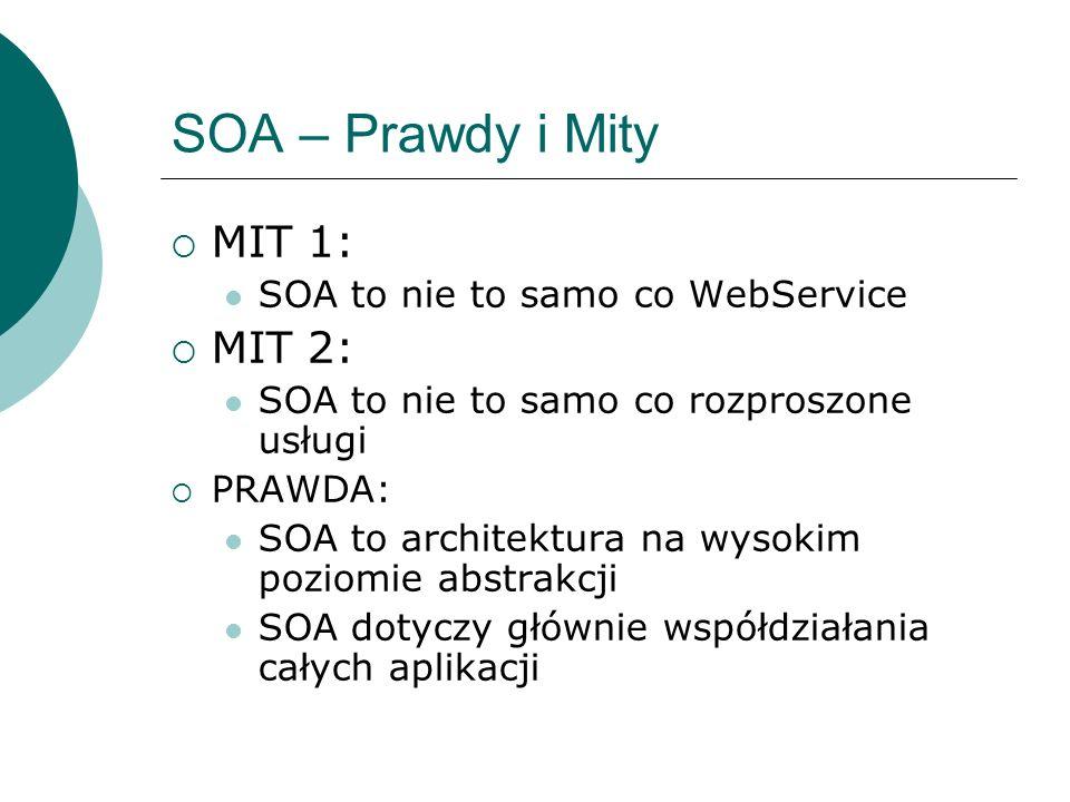 SOA – Prawdy i Mity MIT 1: SOA to nie to samo co WebService MIT 2: SOA to nie to samo co rozproszone usługi PRAWDA: SOA to architektura na wysokim poz