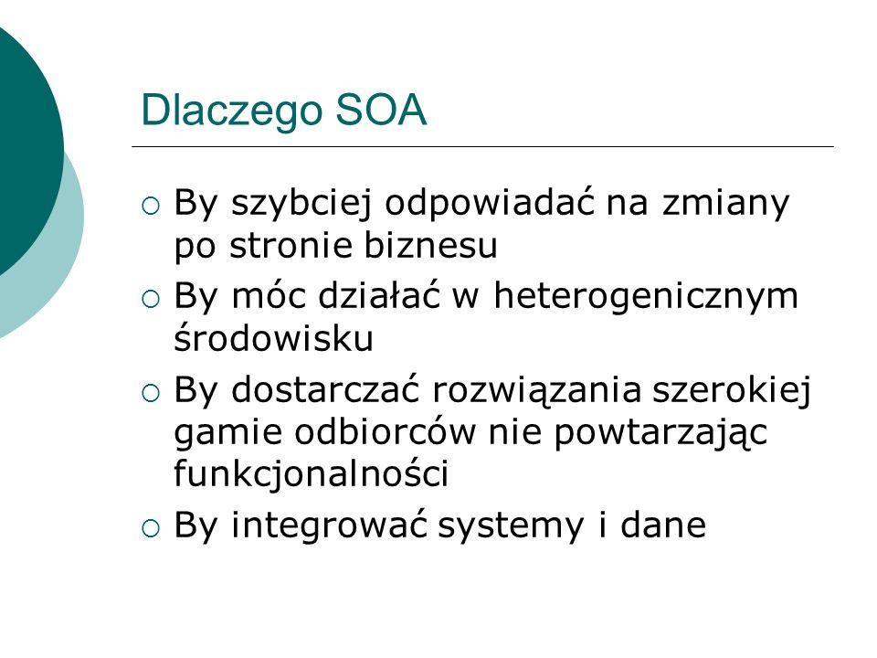 SOA - Jak to działa?