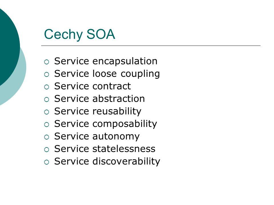 Cechy SOA Service encapsulation Service loose coupling Service contract Service abstraction Service reusability Service composability Service autonomy