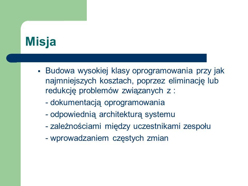 Metodologia Budowa prototypu podczas analizy Wygenerowanie meta- modelu, który jest podstawą implementacji Formalna akceptacja przez klienta Implementacja