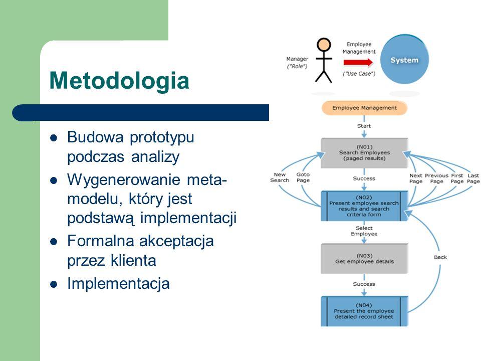 Zalety Łatwość nauki Ścisłość pomiędzy implementacją i specyfikacją Dobra dokumentacja oprogramowania Możliwość podziału bardziej skomplikowanych funkcjonalności na bardzo małe fragmenty Umożliwia szybką modyfikację