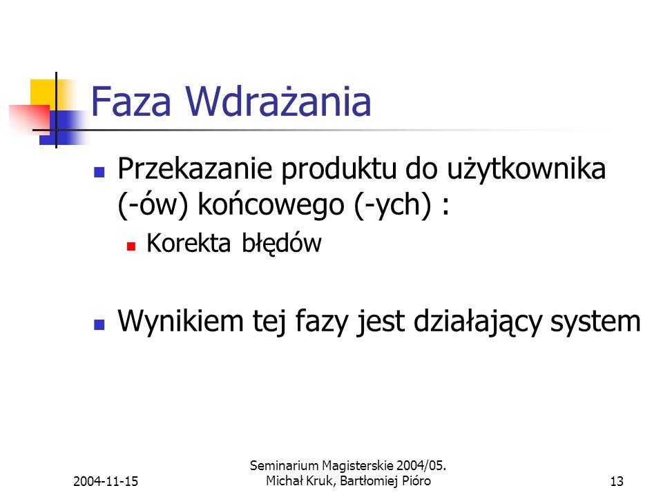 2004-11-15 Seminarium Magisterskie 2004/05.