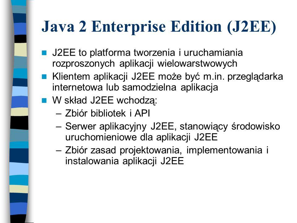 Architektura J2EE Modułowa Rozproszona Wielowarstwowa Klient Warstwa prezentacyjna Warstwa logiki biznesowej Warstwa integracyjna Systemy zewnętrzne