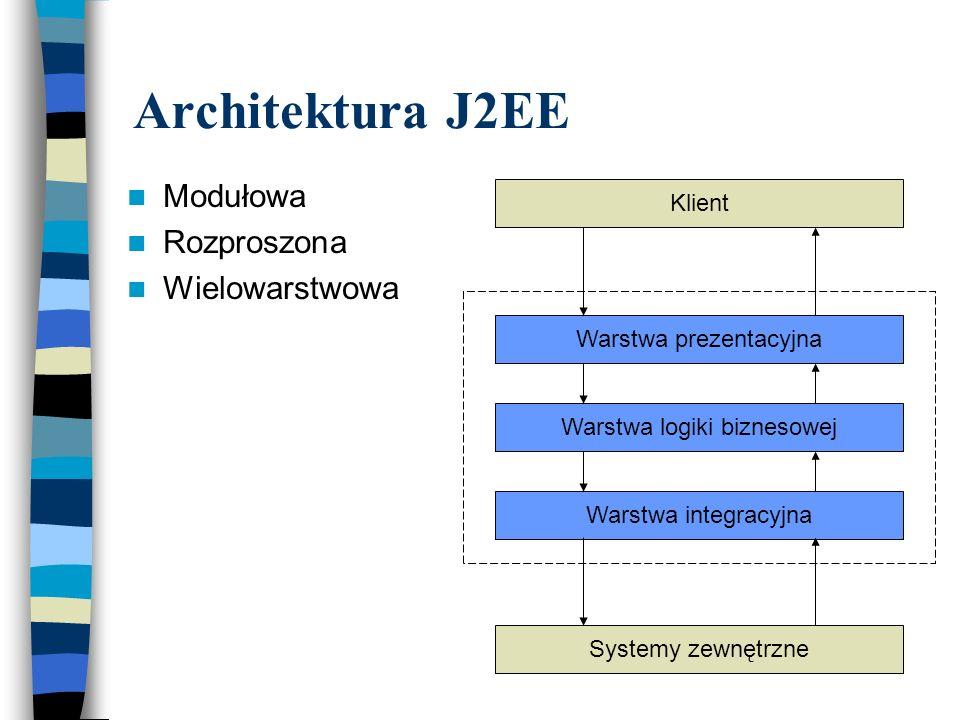 Warstwa prezentacyjna Zawiera w sobie wszystkie procedury, potrzebne do obsługi klienta łączącego się z systemem: –przechwytuje i potwierdza żądania klienta –zarządza sesją –kontroluje dostęp do usług warstwy biznesowej –tworzy i dostarcza odpowiedzi do klienta Najczęściej realizowana przez: –Java Server Pages (JSP) –Serwlety