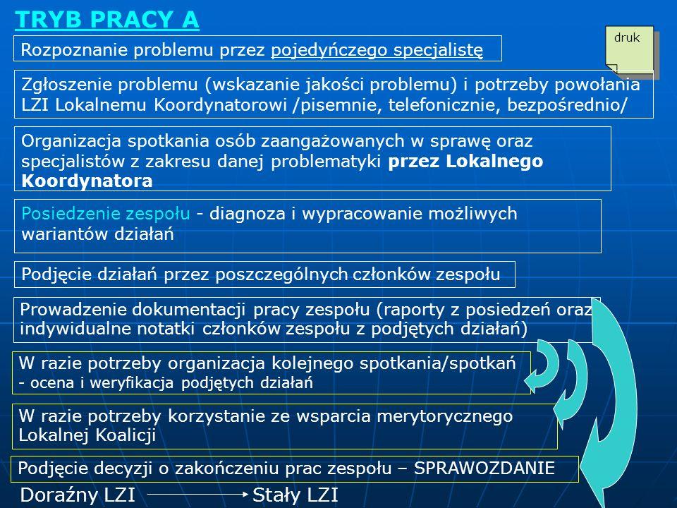 druk TRYB PRACY A Rozpoznanie problemu przez pojedyńczego specjalistę Zgłoszenie problemu (wskazanie jakości problemu) i potrzeby powołania LZI Lokaln