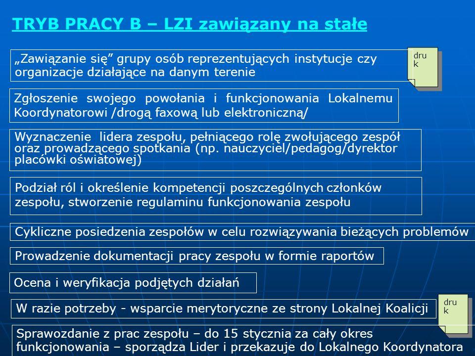 TRYB PRACY B – LZI zawiązany na stałe Wyznaczenie lidera zespołu, pełniącego rolę zwołującego zespół oraz prowadzącego spotkania (np. nauczyciel/pedag