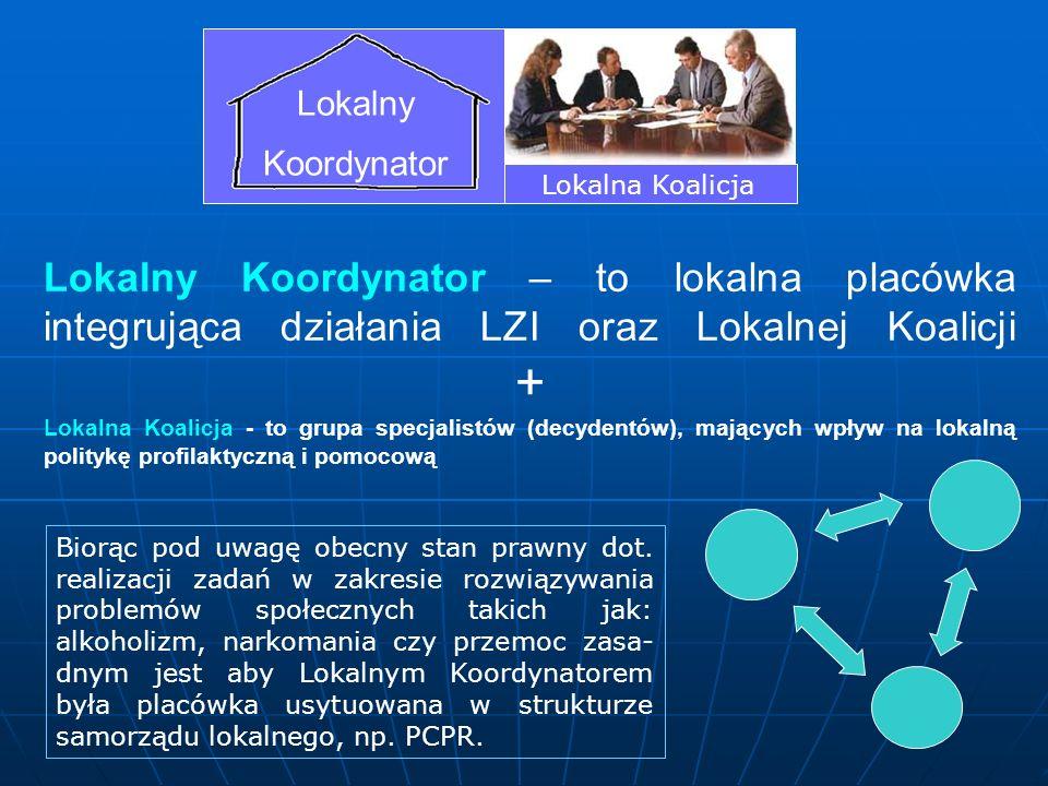 Zadania Lokalnego Koordynatora powoływanie LZI (zapewnianie udziału w posiedzeniach LZI ekspertów, konsultantów z różnych dziedzin i obszarów zagadnieniowych) zapewnienie wsparcia merytorycznego w trudnych przypadkach zgłoszonych przez LZI organizacja cyklicznych szkoleń dla członków LZI koordynacja działań Lokalnej Koalicji (organizacja spotkań, współpraca przy tworzeniu programów, kampanii, akcji społecznych, etc.) utrzymywanie bieżącego kontaktu z Koalicją Wspierającą reprezentowanie Lokalnej Koalicji na zewnątrz Lokalny Koordynator