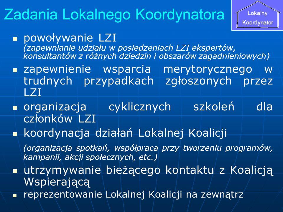 Zadania Lokalnego Koordynatora powoływanie LZI (zapewnianie udziału w posiedzeniach LZI ekspertów, konsultantów z różnych dziedzin i obszarów zagadnie