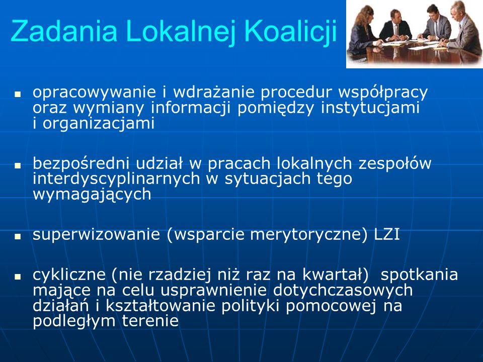 Zadania Lokalnej Koalicji opracowywanie i wdrażanie procedur współpracy oraz wymiany informacji pomiędzy instytucjami i organizacjami bezpośredni udzi