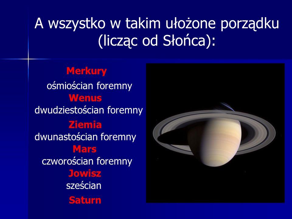 MYSTERIUM COSMOGRAPHICUM TAJEMNICA KOSMOGRAFICZNA Jeśli każdej orbicie przypiszemy sferę, to ich proporcje są takie, by pomiędzy sferami zmieściło się