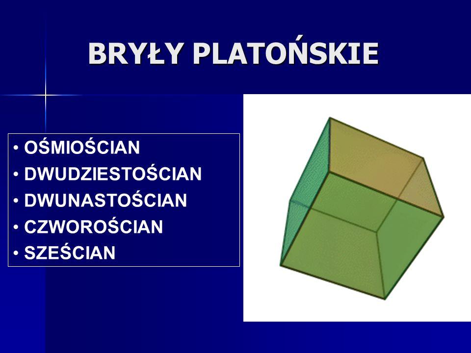 BRYŁY PLATOŃSKIE Wielościany foremne zwane są także czasami bryłami platońskimi, gdyż Platon jako pierwszy człowiek odnotował fakt istnienia ściśle ok