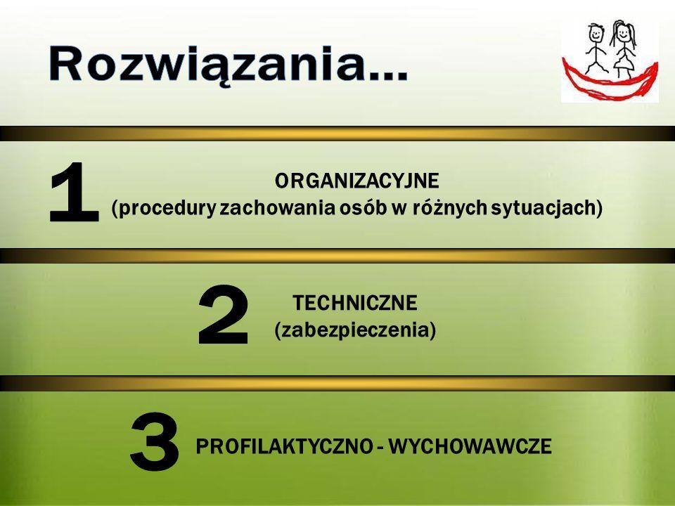 ORGANIZACYJNE (procedury zachowania osób w różnych sytuacjach) TECHNICZNE (zabezpieczenia) PROFILAKTYCZNO - WYCHOWAWCZE