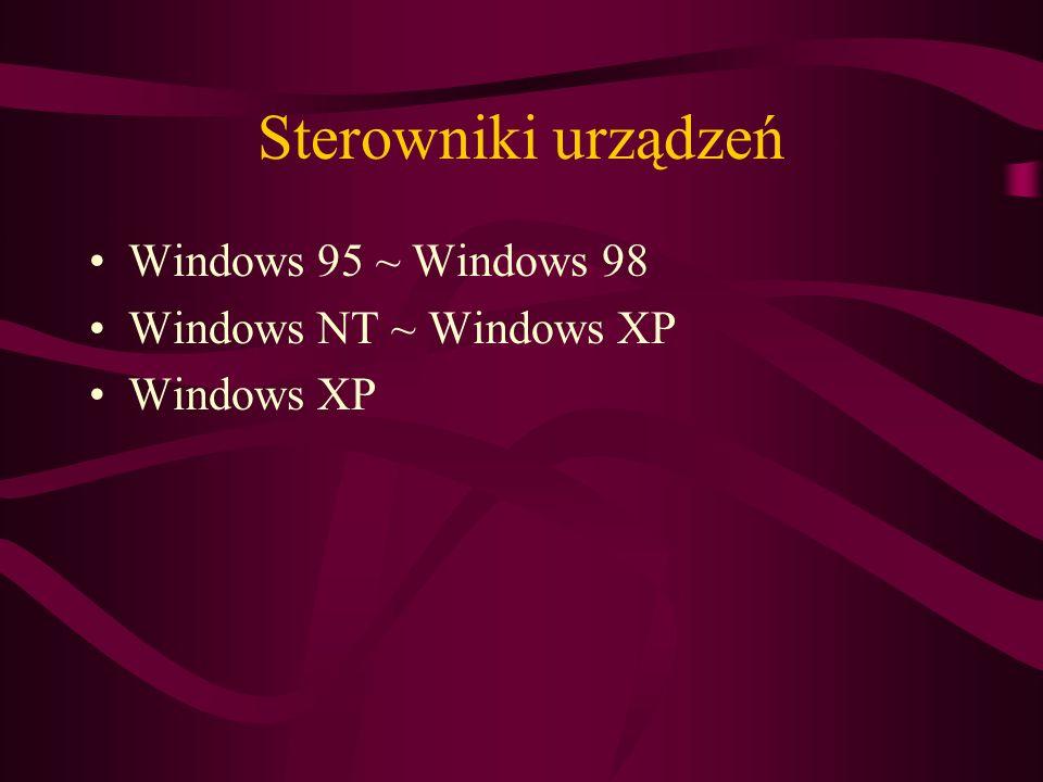 Sterowniki urządzeń Windows 95 ~ Windows 98 Windows NT ~ Windows XP Windows XP