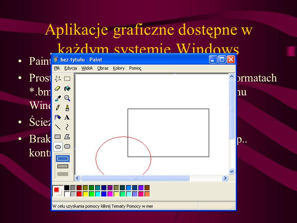 Aplikacje graficzne dostępne w każdym systemie Windows Paint Prosty program do edycji grafiki bitowej w formatach *.bmp, *.gif – edycja formatu *.jpg