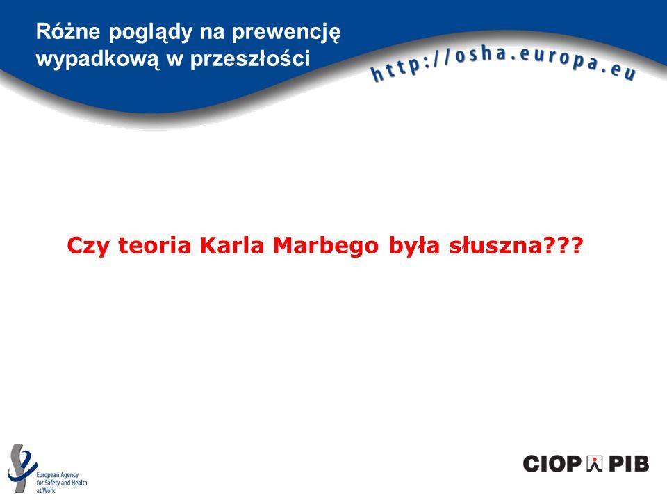 Czy teoria Karla Marbego była słuszna??? Różne poglądy na prewencję wypadkową w przeszłości