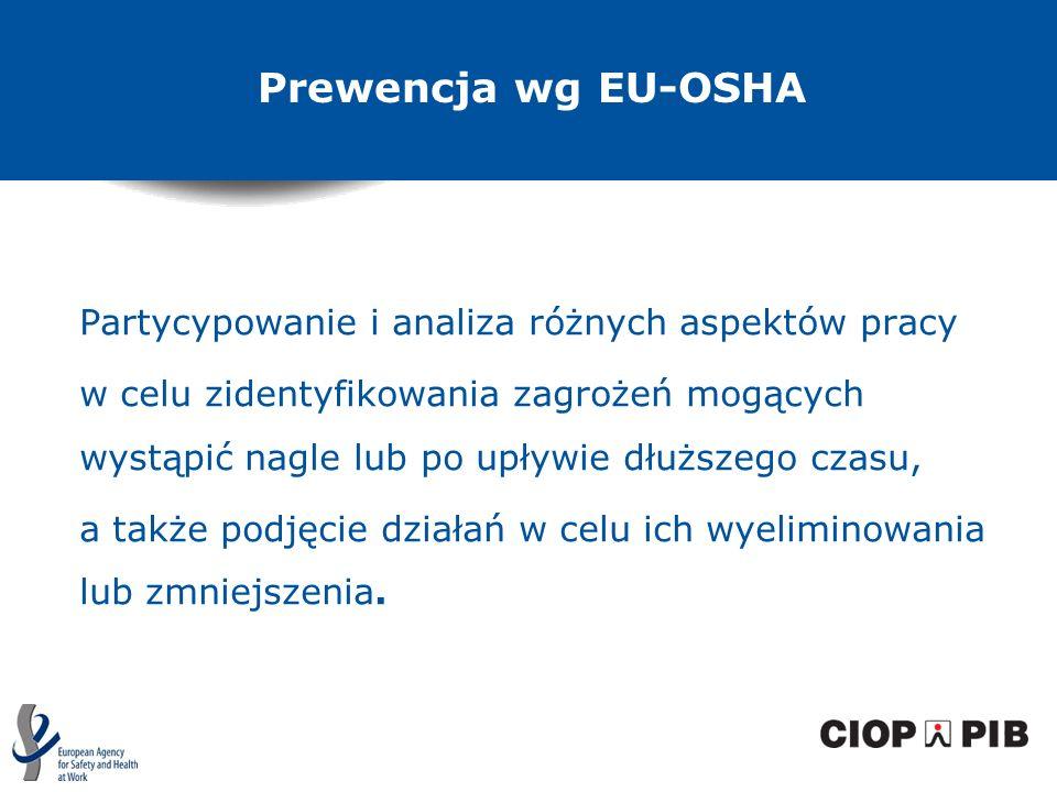 Prewencja wg EU-OSHA Partycypowanie i analiza różnych aspektów pracy w celu zidentyfikowania zagrożeń mogących wystąpić nagle lub po upływie dłuższego